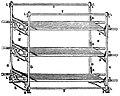 Grierson 146 Aparato de suspensión Brechot-Desprez-Ameline.jpg