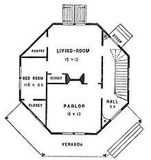 orson fowler wikipedia. Black Bedroom Furniture Sets. Home Design Ideas