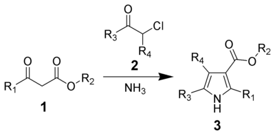 The Hantzch pyrrole synthesis