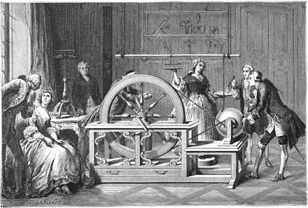 "In an 18th-century experiment in ""natural philosophy"" (later to be called ""physics"") English scientist Francis Hauksbee works with an early electrostatic generator. Hawksbees Electrical Machine by Jean-Antoine Nollet.jpg"