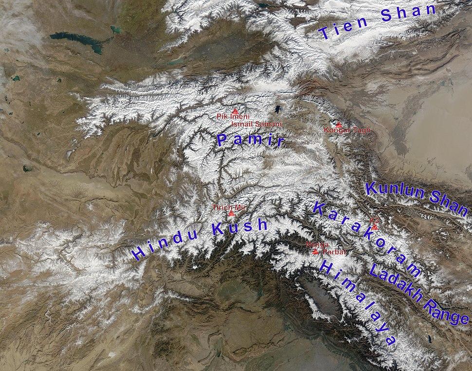 High Asia Mountain Ranges