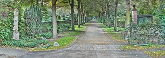Cemetery of Holmen - From Holmens Cemetery