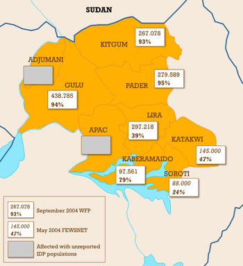 Number of Internally Displaced Persons (IDPs), and IDPs as a percentage of total population in northern Ugandan districts (data from 2004).