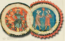Astrology - WikiVisually