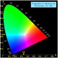 Image-Gamut couleurs.png