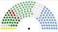 Irish Dáil Éireann election results 2016.png