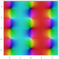 Jacobi elliptic function sn.png