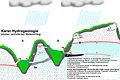 Karst Hydrogeologie Schema1.jpg