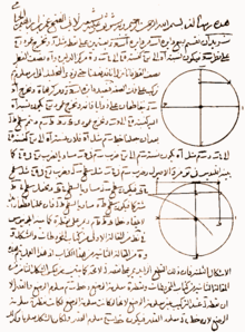 Mathematics in medieval Islam - Wikipedia