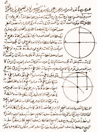 "Mathematics in medieval Islam - Omar Khayyám's ""Cubic equations and intersections of conic sections"" the first page of the two-chaptered manuscript kept in Tehran University"