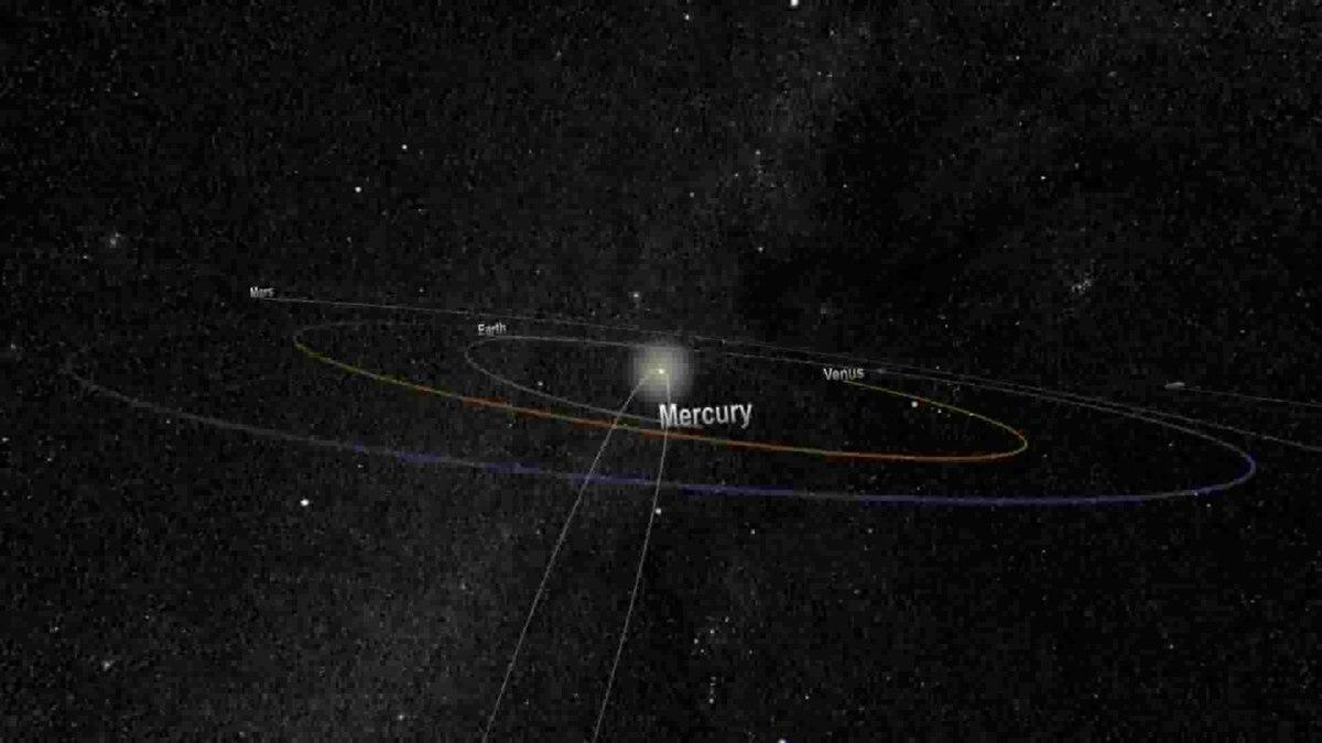 Sungrazing Comet Wikipedia