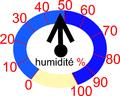 L'hygromètre pour modèle climat.png