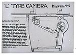 Lantern slide used for aerial photography training (16518582191).jpg