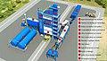 Lb-asphalt-plant-structure-fr.jpg