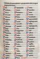 Liber Floridus Gallica Fo 244.png
