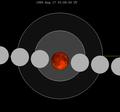 Lunar eclipse chart close-1989Aug17.png