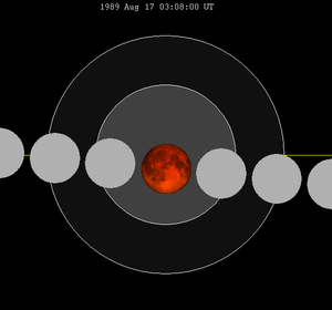 August 1989 lunar eclipse - Image: Lunar eclipse chart close 1989Aug 17