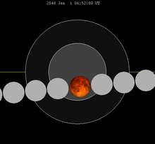 Lunar eclipse chart close-2048Jan01.png
