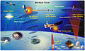 Man-Made-Threats-of-Objects-In-Space DoD 1-800x485.jpg