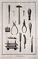 Mirrors; tools and equipment for silvering glass. Engraving Wellcome V0024065ER.jpg