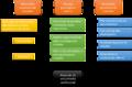 Modelo das Características do Trabalho.png