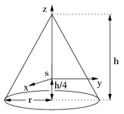 Moment-of-inertia-cone-center-of-mass.png