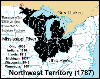 Northwest Ordinance - Northwest Territory (1787)