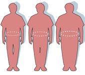 تصنيفات لثلاث رجال بقياسات خصر مختلفة من السمين إلى النحيف