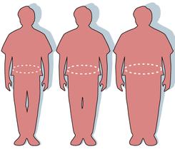 el rango enchufista de gordura para niños es