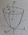 Ottův slovník naučný - obrázek č. 3015.JPG