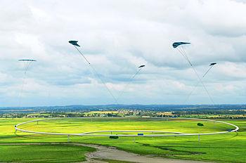grande vente 0561b fdad4 X-Wind technology - Wikipedia