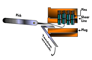 Pin and tumbler lock picking.PNG