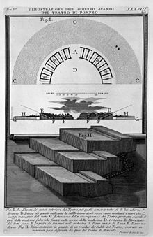 An architectural schematic showing what the Theatre of Pompey would look like, were the buildings on top of the structure to be removed