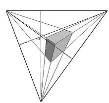 Perspective linéaire — Wikipédia