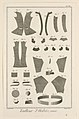 Print, Tailleur d'Habits, Details, from Diderot's Encyclopaedia, 1763 (CH 18613529-2).jpg