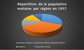 Répartition de la population maltaise par région en 1957.png