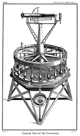 Principal Triangulation of Great Britain - The first Ramsden theodolite as used by Roy. (Destroyed by war damage in 1941.)