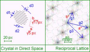 Reciprocal lattice - Wikipedia