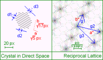 Reciprocal lattice - A two-dimensional crystal and its reciprocal lattice