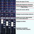 Reglage mixage.jpg