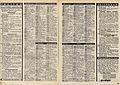 Reichssender-Rundfunkprogramm 28Feb1936.jpg