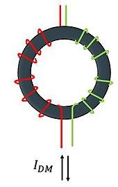 Choke (electronics) - Wikipedia