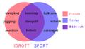 Sportidrott.png