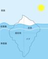 Structural-Iceberg-JP.png
