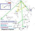 Summer triangle network.jpg