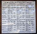 Sydney Trams time table from 1937.jpg