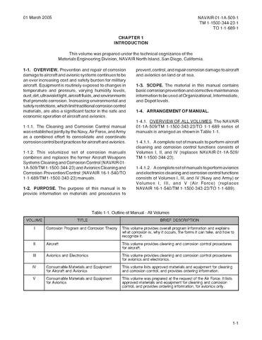 File:TM-1-1500-344-23-1.pdf - Wikipedia