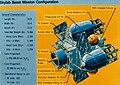 Teleoperator Retrieval System.jpg