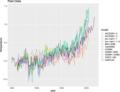 Temperature projections of CMIP 5 models.webp