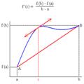 Teorema de Rolle generalización.png